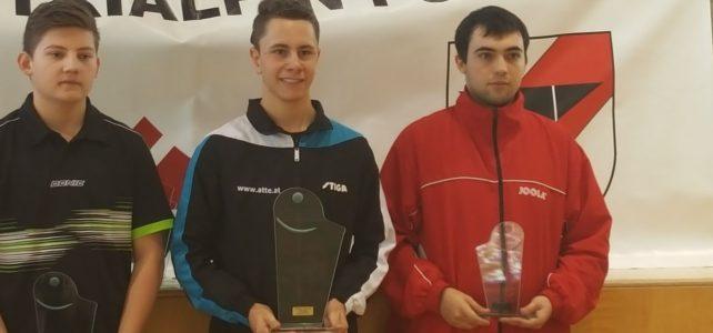Lukas Krämer gewinnt die zweite Gruppe der NWSL in Fulpmes